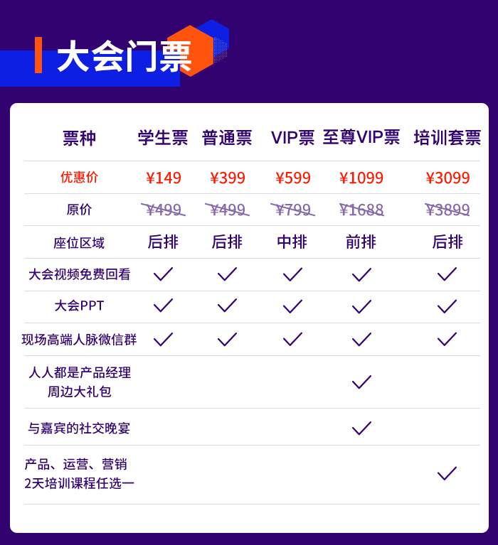 北京大会-大会门票.jpg